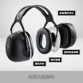 3M隔音耳罩舒适睡觉睡眠防噪耳机学习工作射击工业消音降噪用